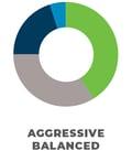 chart_agg_balanced