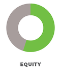 chart_equity