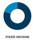 chart_fixed_income